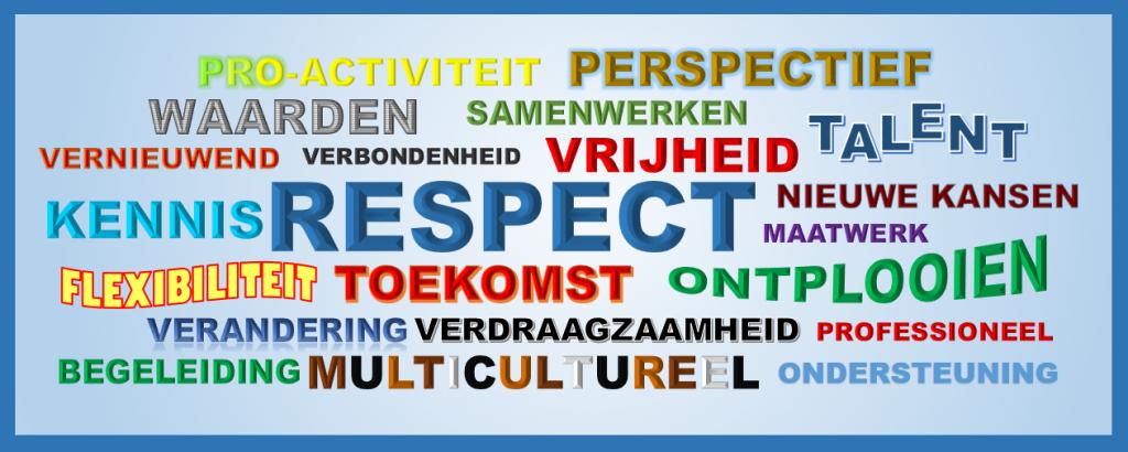 Stichting HEW beste re-integratie buro ex-gedetineerden Rob Guman en Robbert